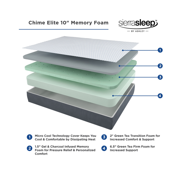 """10"""" Tight Top Firm King Memory Foam Boxed Mattress with Platform Frame"""